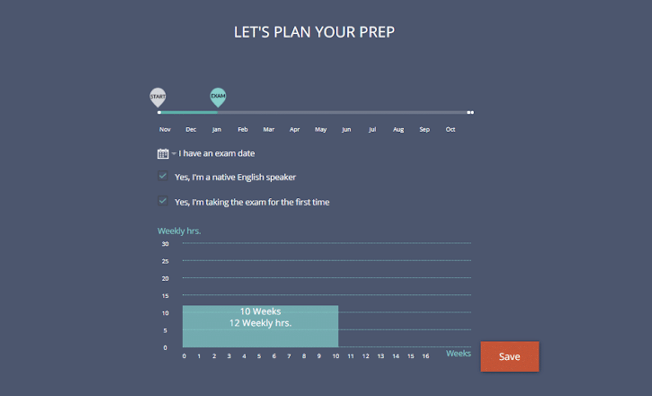 exampal gre personalized study plans